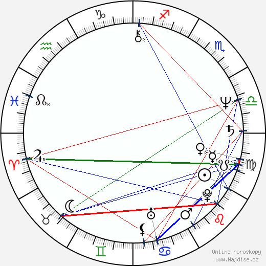 Petr Šabach wikipedie wiki 2019, 2020 horoskop
