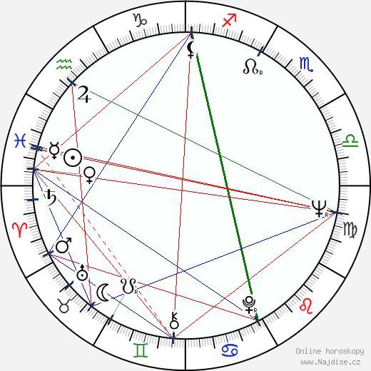 Petr Skoumal wikipedie wiki 2020, 2021 horoskop