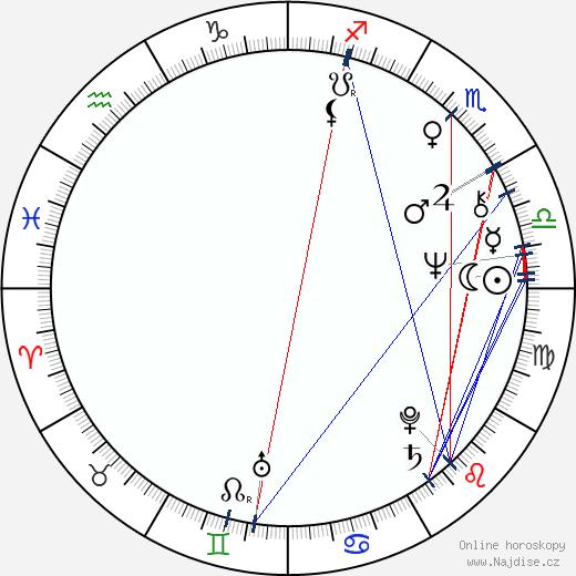 Petr Svojtka wikipedie wiki 2019, 2020 horoskop