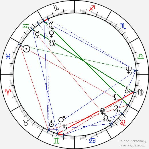 Petr Ulrych wikipedie wiki 2020, 2021 horoskop
