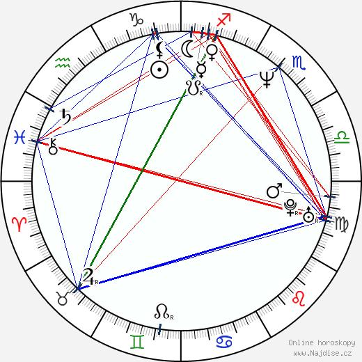 Petr Vacek wikipedie wiki 2017, 2018 horoskop
