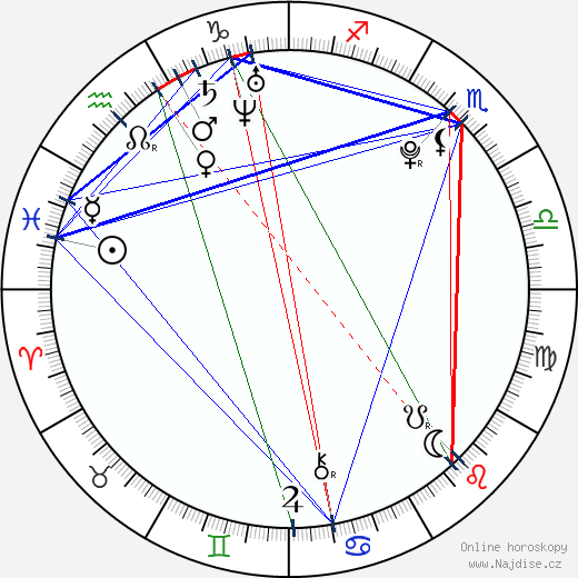 Petra Kvitová wikipedie wiki 2018, 2019 horoskop