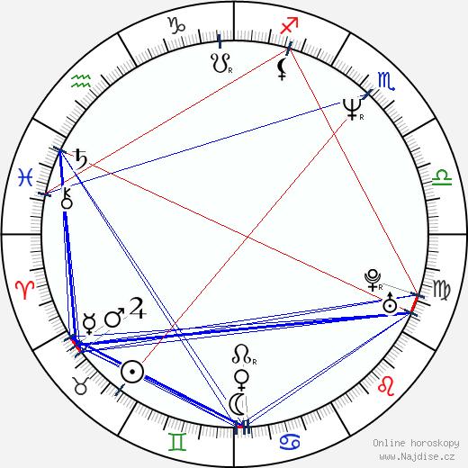 Petra Lustigová wikipedie wiki 2020, 2021 horoskop