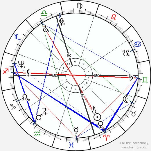 Pharrell Williams wikipedie wiki 2019, 2020 horoskop