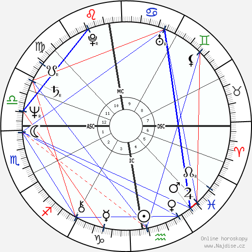 Phil Collins wikipedie wiki 2018, 2019 horoskop