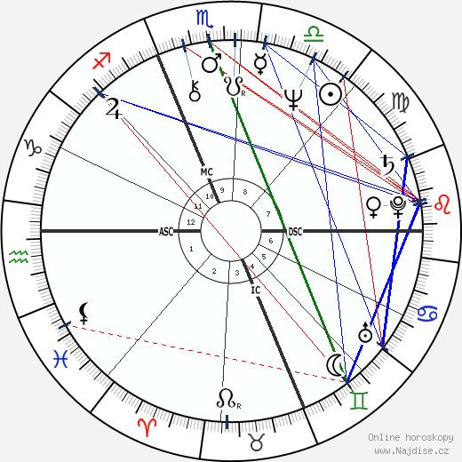 Phil Hartman wikipedie wiki 2018, 2019 horoskop