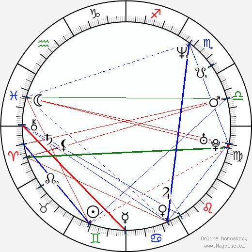 Phil Keoghan wikipedie wiki 2017, 2018 horoskop