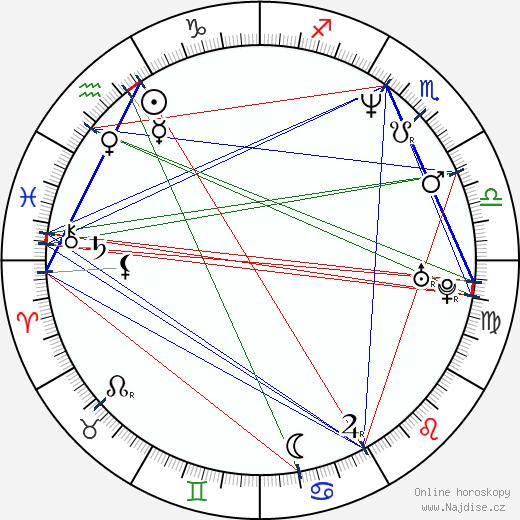 Phil LaMarr wikipedie wiki 2020, 2021 horoskop