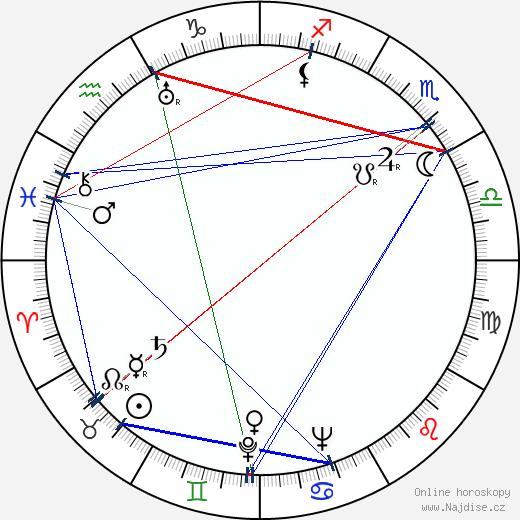 Phil Silvers wikipedie wiki 2017, 2018 horoskop