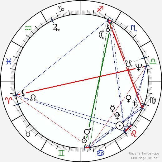 Philip Casnoff wikipedie wiki 2020, 2021 horoskop