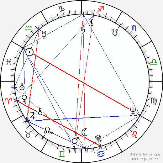 Philip D'Antoni wikipedie wiki 2018, 2019 horoskop