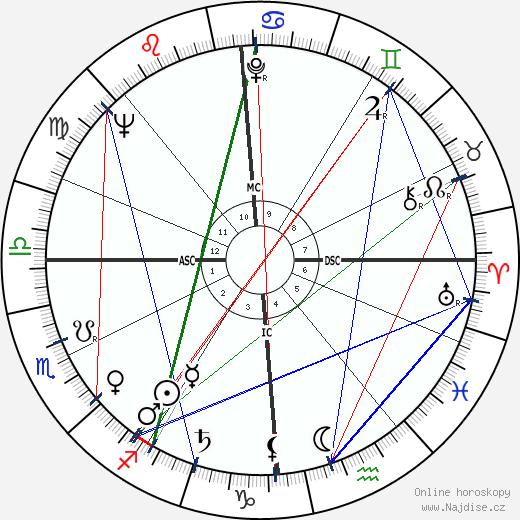 Philippe Bouvard wikipedie wiki 2018, 2019 horoskop