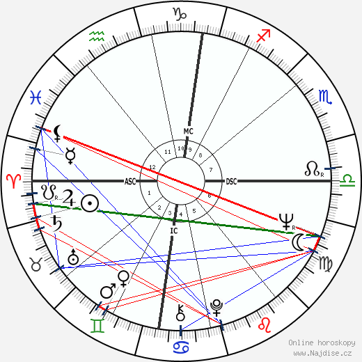 Philippe Junot wikipedie wiki 2020, 2021 horoskop
