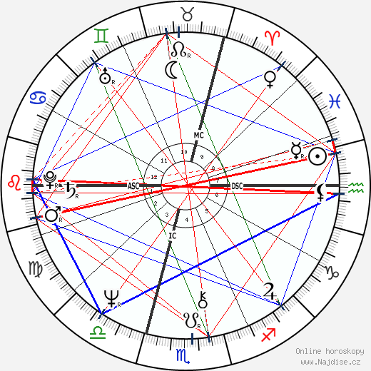 Philippe Khorsand wikipedie wiki 2017, 2018 horoskop