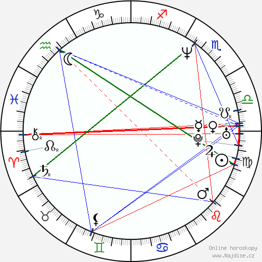 Phill Lewis wikipedie wiki 2019, 2020 horoskop