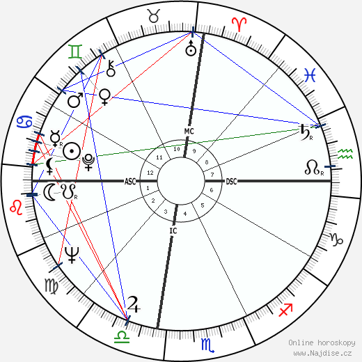 Phillip Crosby wikipedie wiki 2018, 2019 horoskop