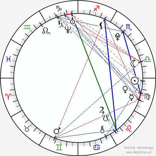 Phillip Phillips wikipedie wiki 2020, 2021 horoskop