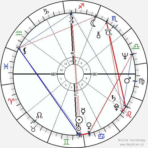 Phylicia Rashad wikipedie wiki 2020, 2021 horoskop