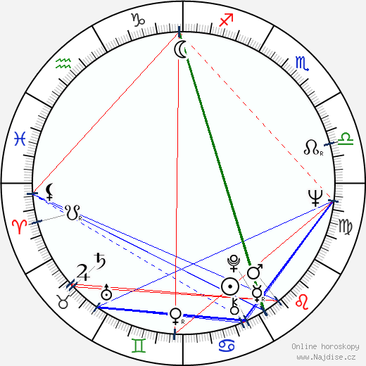 Phyllis Davis wikipedie wiki 2020, 2021 horoskop