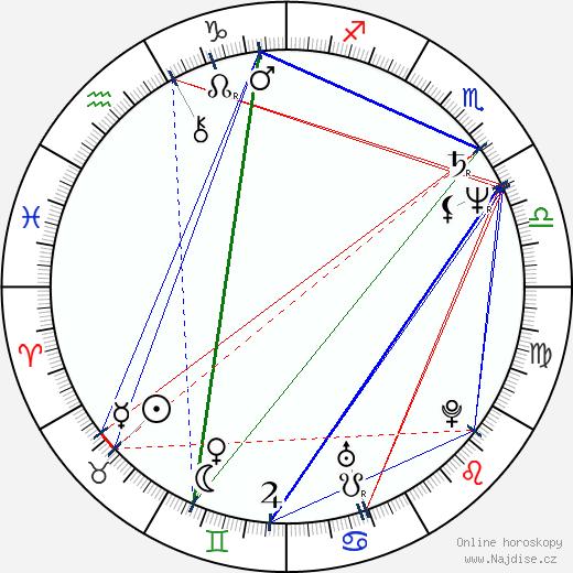 Pia Zadora wikipedie wiki 2018, 2019 horoskop