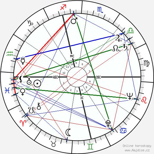 Pier Paolo Pasolini wikipedie wiki 2020, 2021 horoskop