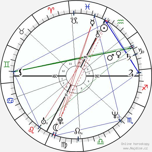 Pierluigi Collina wikipedie wiki 2017, 2018 horoskop