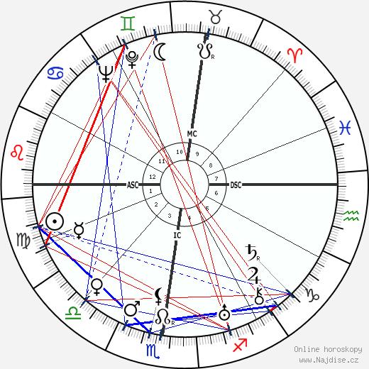 Pierre Bost wikipedie wiki 2018, 2019 horoskop