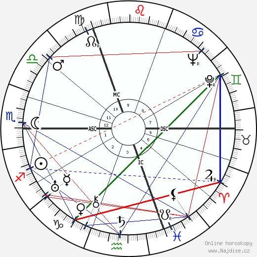 Pierre Chenal wikipedie wiki 2018, 2019 horoskop