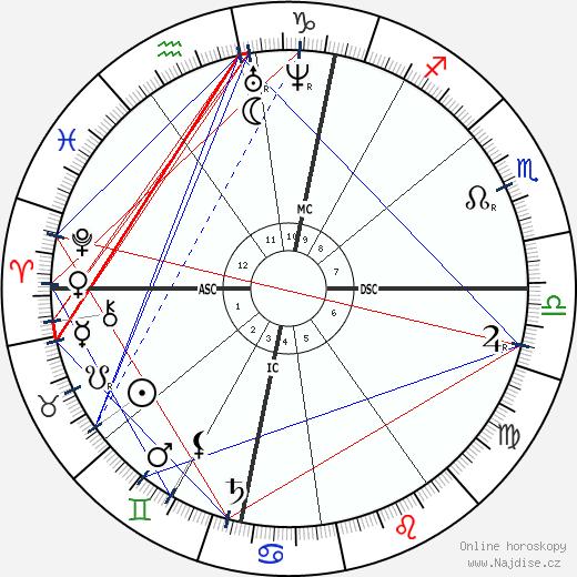 Pierre Cuypers wikipedie wiki 2018, 2019 horoskop
