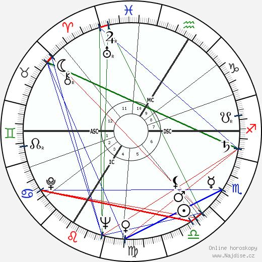 Pierre Doukan wikipedie wiki 2018, 2019 horoskop
