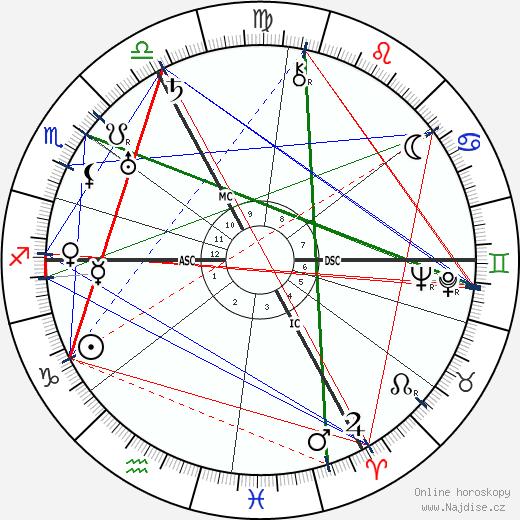 Pierre Drieu La Rochelle wikipedie wiki 2018, 2019 horoskop