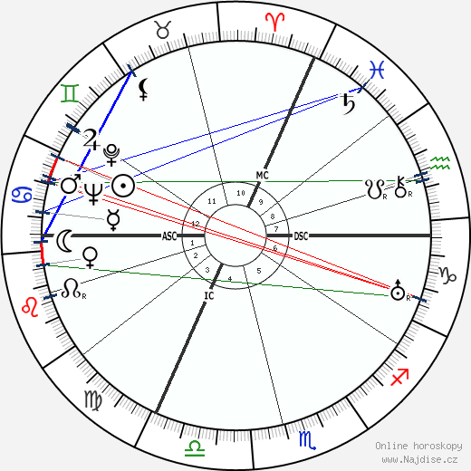 Pierre Fournier wikipedie wiki 2018, 2019 horoskop