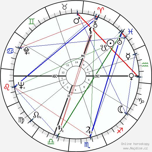 Pierre Gaisseau wikipedie wiki 2018, 2019 horoskop