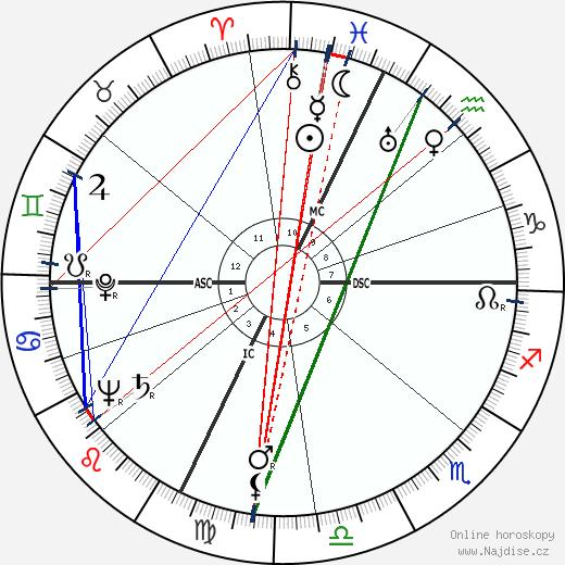 Pierre-Jean Vaillard wikipedie wiki 2018, 2019 horoskop