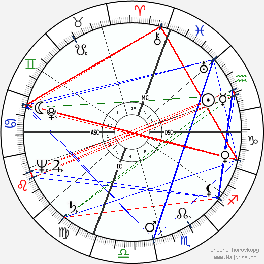 Pierre Jonquères d'Oriola wikipedie wiki 2017, 2018 horoskop