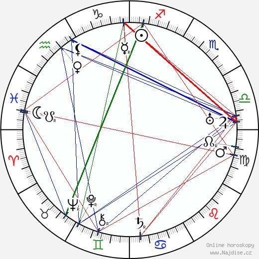 Pierre Labry wikipedie wiki 2018, 2019 horoskop