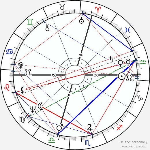 Pierre Lacroix wikipedie wiki 2018, 2019 horoskop