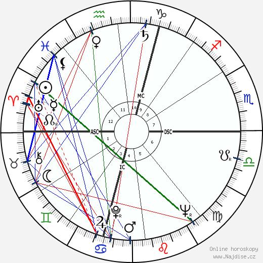 Pierre Mondino wikipedie wiki 2019, 2020 horoskop