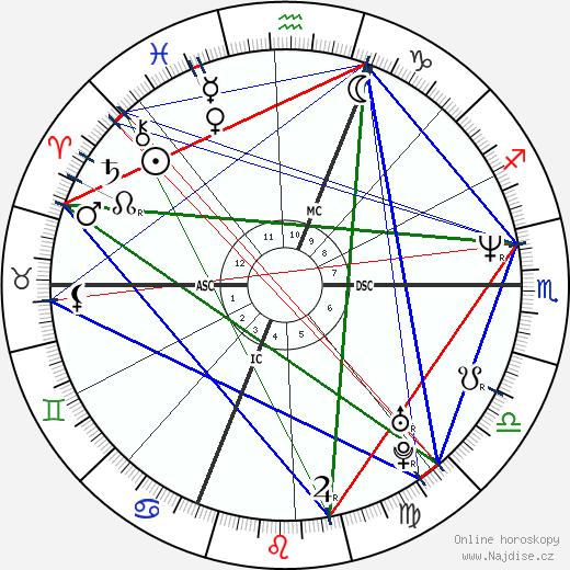 Pierre Palmade wikipedie wiki 2018, 2019 horoskop