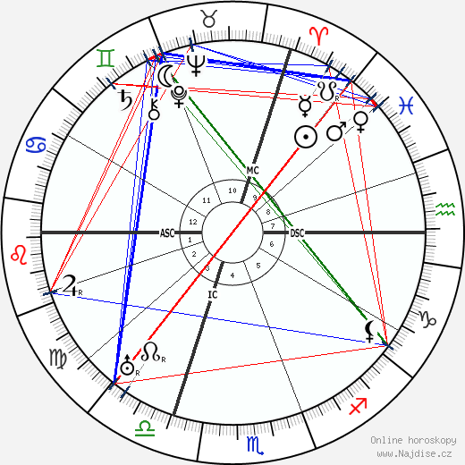 Pierre Renoir wikipedie wiki 2018, 2019 horoskop