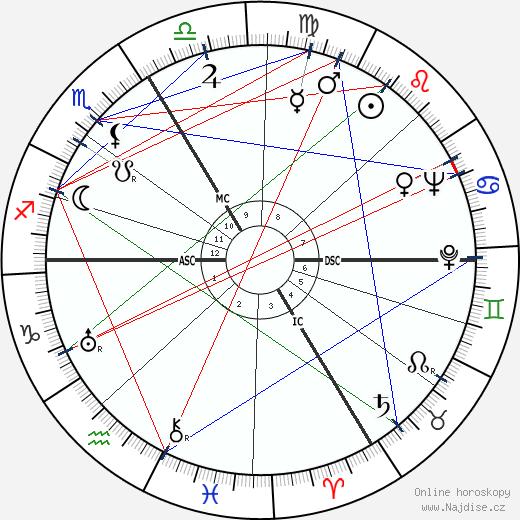 Pierre Schaeffer wikipedie wiki 2018, 2019 horoskop