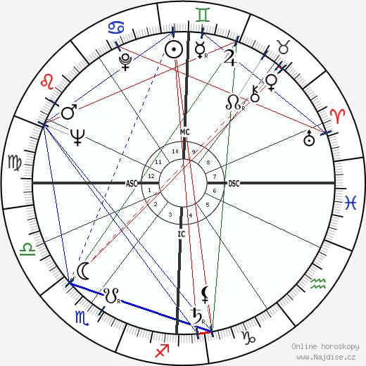 Pinchas Sadeh wikipedie wiki 2018, 2019 horoskop