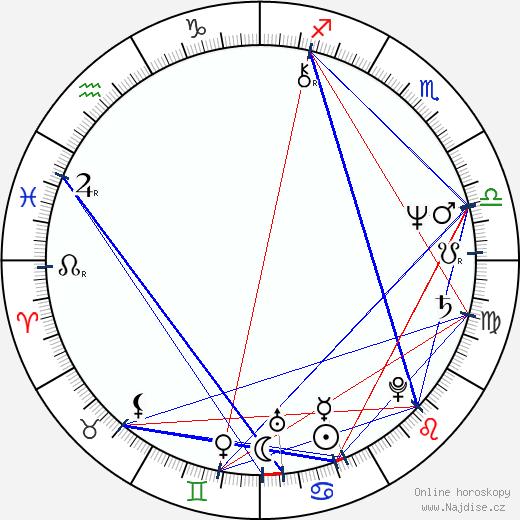 Pinky Nelson wikipedie wiki 2018, 2019 horoskop