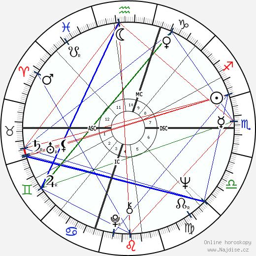 Pino Donaggio wikipedie wiki 2018, 2019 horoskop