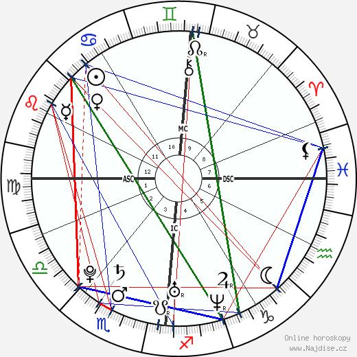 Pio Marmaï wikipedie wiki 2017, 2018 horoskop