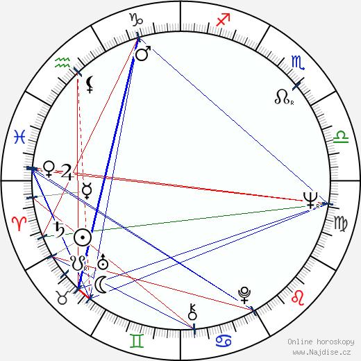 Pirjo Bergström wikipedie wiki 2018, 2019 horoskop