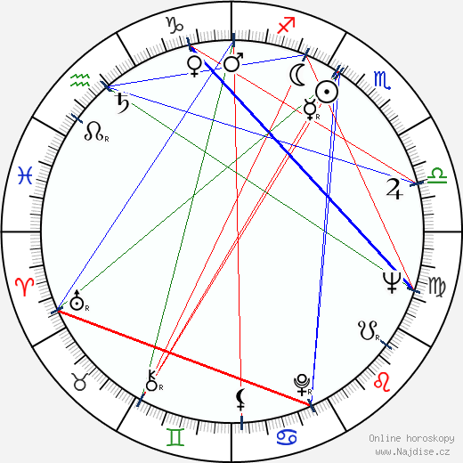 Pirjo Vaasti wikipedie wiki 2017, 2018 horoskop