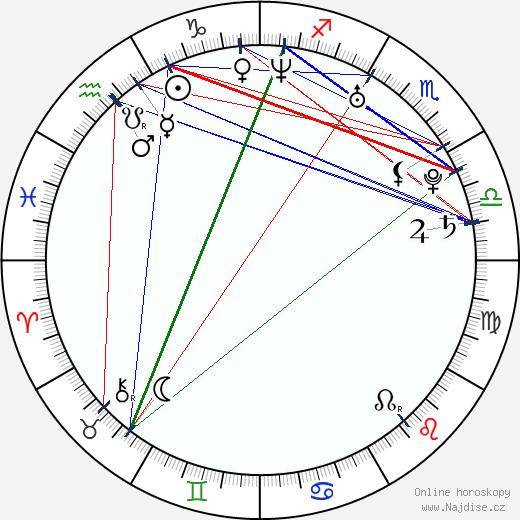 Pitbull wikipedie wiki 2018, 2019 horoskop