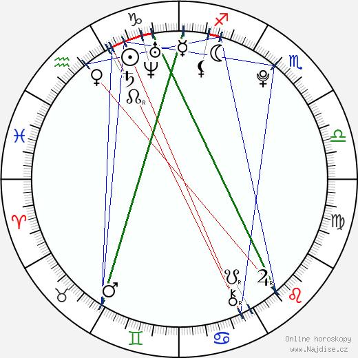 Pixie Lott wikipedie wiki 2020, 2021 horoskop