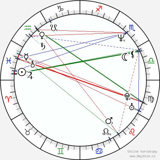 Pjér la Šé'z wikipedie wiki 2018, 2019 horoskop